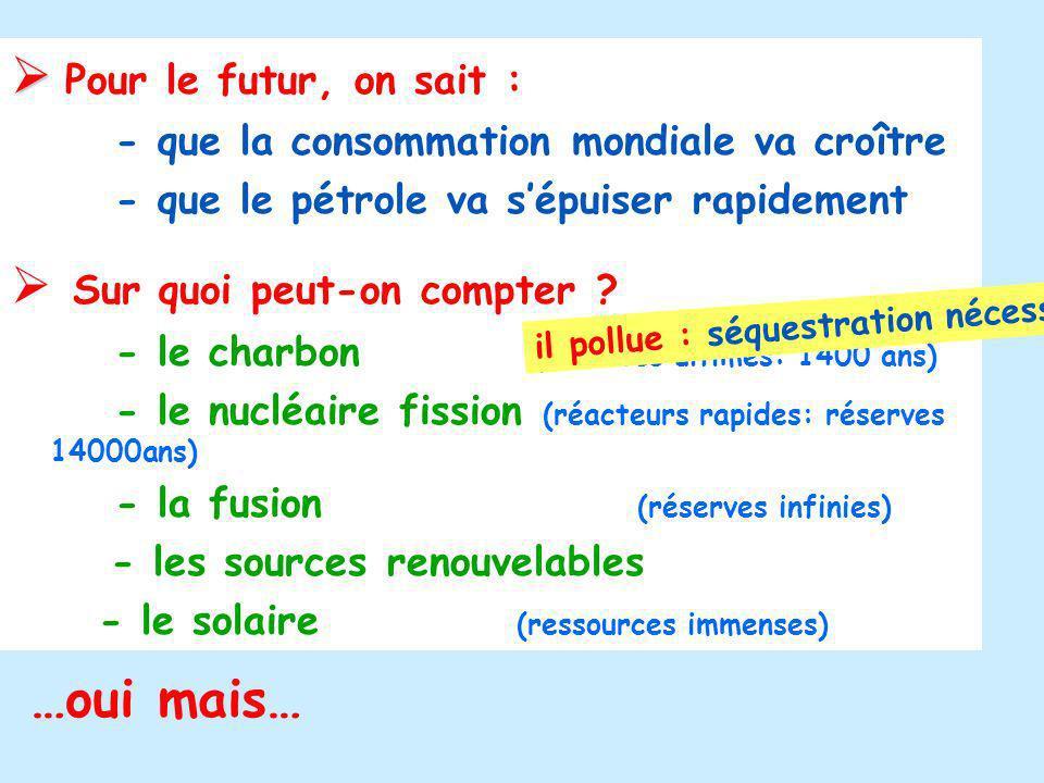 CNRS-IN2P3 et CEA-DSM-DAPNIA La problématique des combustibles fossiles réserves, effet de serre, pollution Effet de serre possibilité de « retenir le