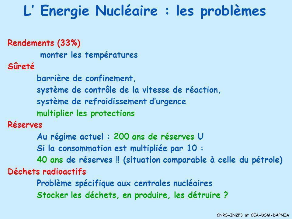 CNRS-IN2P3 et CEA-DSM-DAPNIA Vapeur deau Eau bouillante turbine Une centrale, comment ça marche? alternateur Cœur du réacteur Barres de commande Eau p