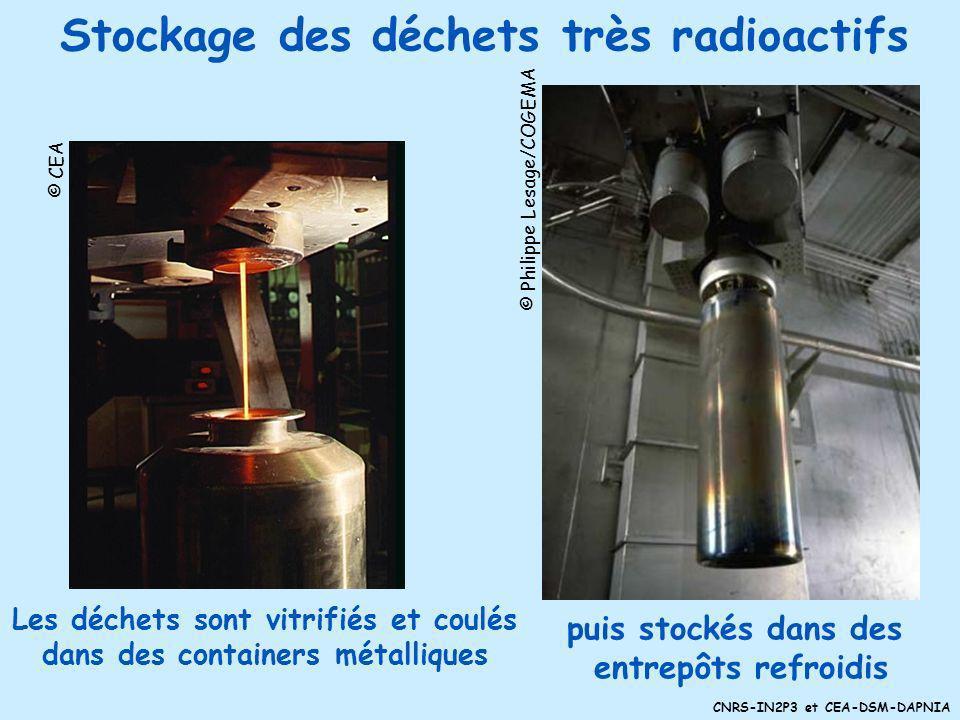 CNRS-IN2P3 et CEA-DSM-DAPNIA Stockage des déchets peu radioactifs Les fûts sont enfermés dans du béton © ANDRA Les déchets sont mis dans des fûts méta
