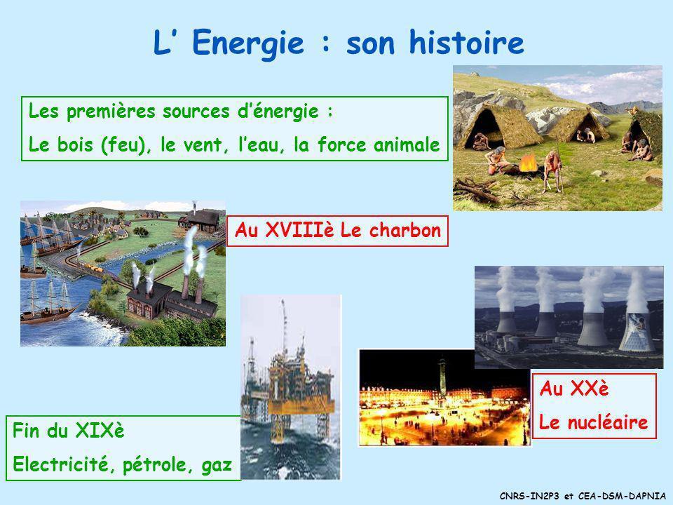 CNRS-IN2P3 et CEA-DSM-DAPNIA L Energie : son histoire Les premières sources dénergie : Le bois (feu), le vent, leau, la force animale Fin du XIXè Electricité, pétrole, gaz Au XXè Le nucléaire Au XVIIIè Le charbon