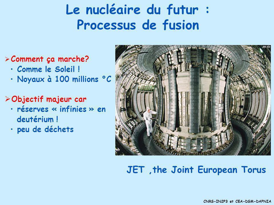 CNRS-IN2P3 et CEA-DSM-DAPNIA Processus de fusion Deux noyaux légers fusionnent pour nen former quun seul En libérant de lénergie
