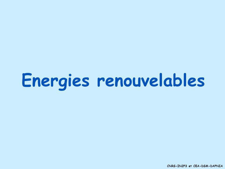 CNRS-IN2P3 et CEA-DSM-DAPNIA Energies non renouvelables bilan avantages - inconvénients - limites fossiles