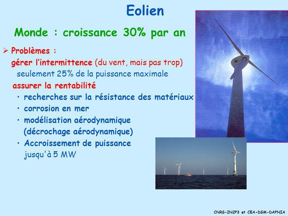CNRS-IN2P3 et CEA-DSM-DAPNIA Barrage des Trois-Gorges – Chine problèmes : impact environnemental Déforestation Modification des nappes phréatiques env