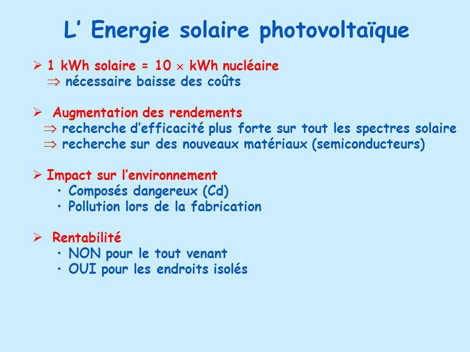 CNRS-IN2P3 et CEA-DSM-DAPNIA n Il est essentiel de la développer pour chauffer les habitations individuelles. n Une maison de 100 m2 reçoit en moyenne