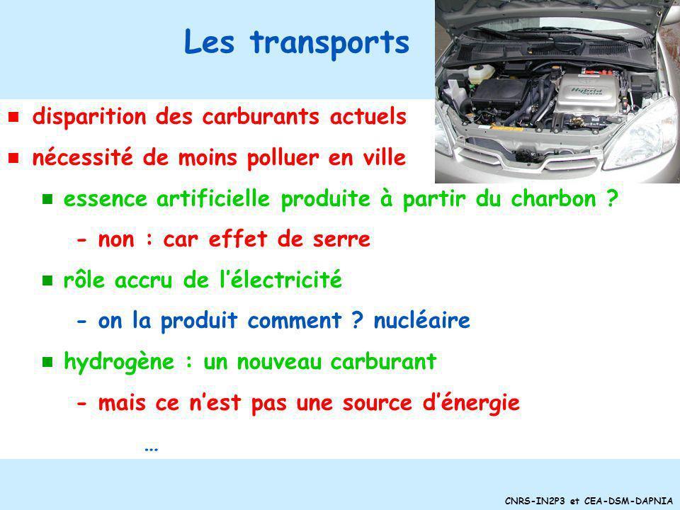 CNRS-IN2P3 et CEA-DSM-DAPNIA L Intermittence Ce problème dintermittence est plus général : on a besoin de stocker lénergie dans de nombreux cas… …En p