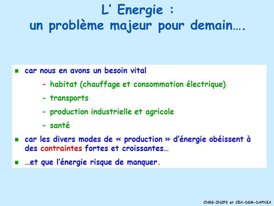 CNRS-IN2P3 et CEA-DSM-DAPNIA L Energie : un problème majeur pour demain….
