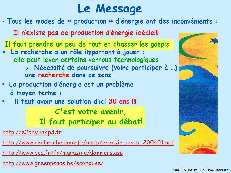 CNRS-IN2P3 et CEA-DSM-DAPNIA 20% de la population mondiale consomment 60% de lénergie… que souhaitons-nous pour demain? Pensons à faire des économies…