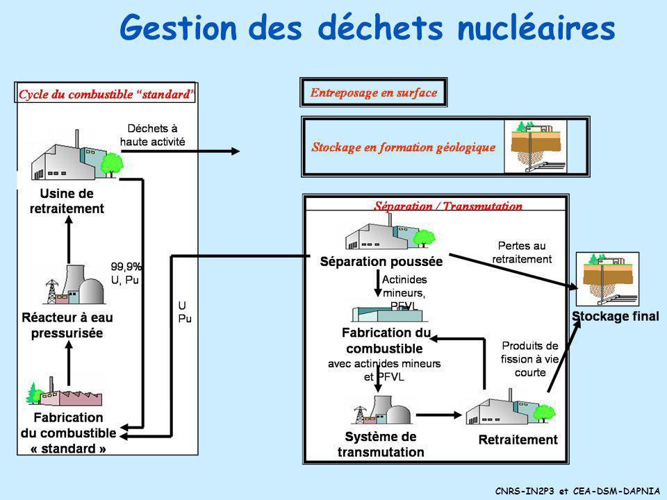 CNRS-IN2P3 et CEA-DSM-DAPNIA Les mécanismes de production dénergie électrique Autres : Les convertisseurs thermoélectriques Les convertisseurs thermoi