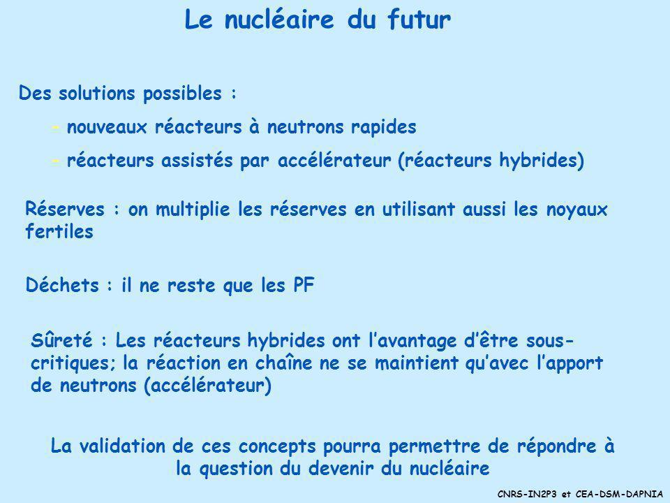 CNRS-IN2P3 et CEA-DSM-DAPNIA La fusion sur terre 2 H deutérium 3 H tritium 4 H hélium 4 3,6 MeV neutron 14 MeV Problème : les noyaux de deutérium et d