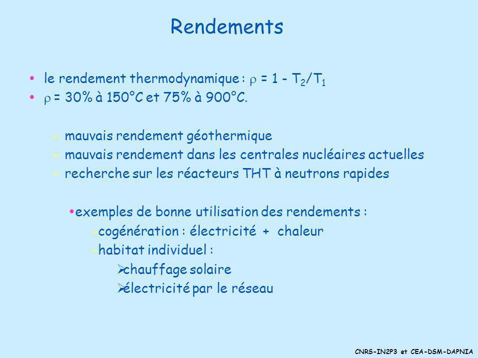 CNRS-IN2P3 et CEA-DSM-DAPNIA problème : manipulation difficile -gazéification nécessaire -les processus de base sont connus -nécessiter d optimiser po