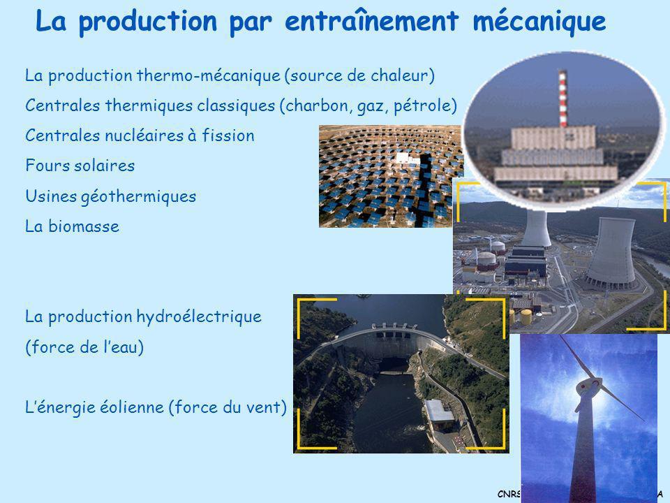 CNRS-IN2P3 et CEA-DSM-DAPNIA le rendement thermodynamique : = 1 - T 2 /T 1 = 30% à 150°C et 75% à 900°C. -mauvais rendement géothermique -mauvais rend