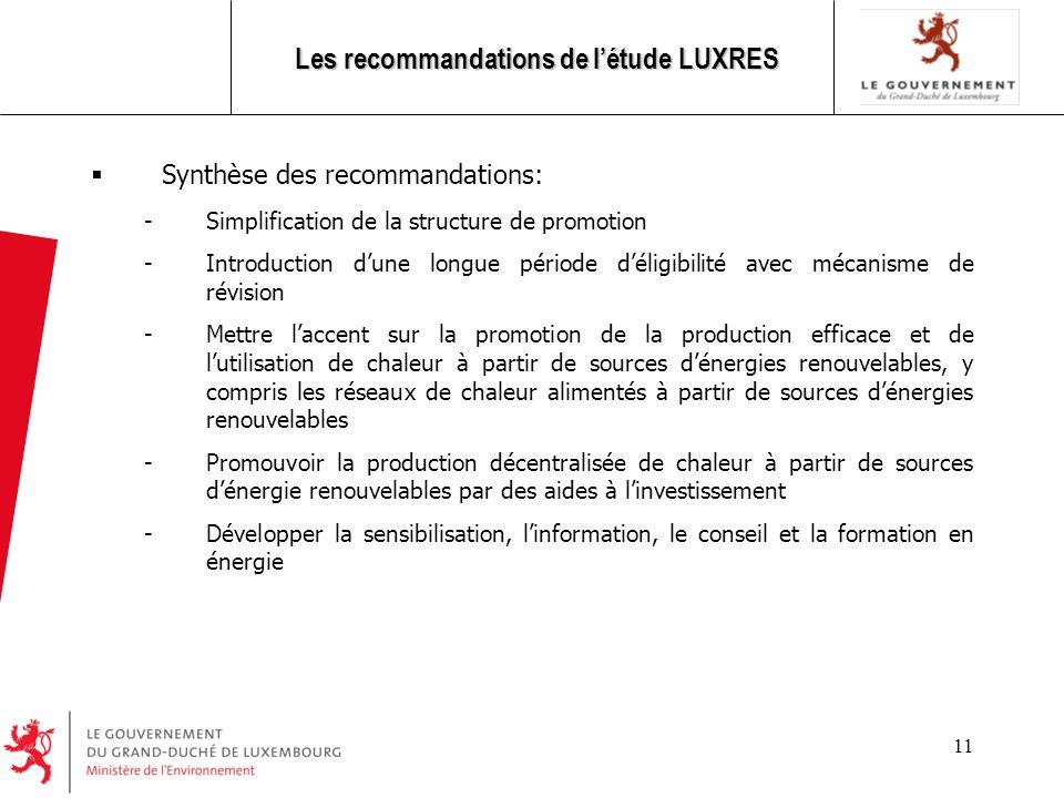 11 Synthèse des recommandations: -Simplification de la structure de promotion -Introduction dune longue période déligibilité avec mécanisme de révisio