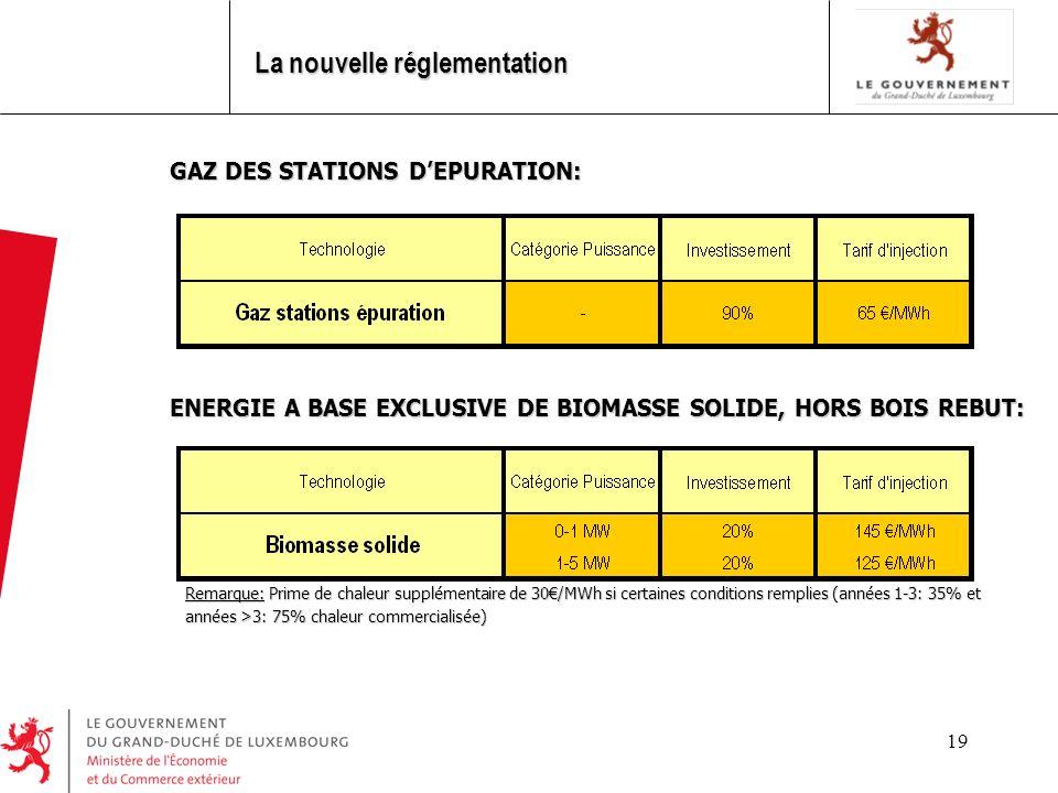 19 ENERGIE A BASE EXCLUSIVE DE BIOMASSE SOLIDE, HORS BOIS REBUT: Remarque: Prime de chaleur supplémentaire de 30/MWh si certaines conditions remplies (années 1-3: 35% et Remarque: Prime de chaleur supplémentaire de 30/MWh si certaines conditions remplies (années 1-3: 35% et années >3: 75% chaleur commercialisée) années >3: 75% chaleur commercialisée) La nouvelle réglementation GAZ DES STATIONS DEPURATION: