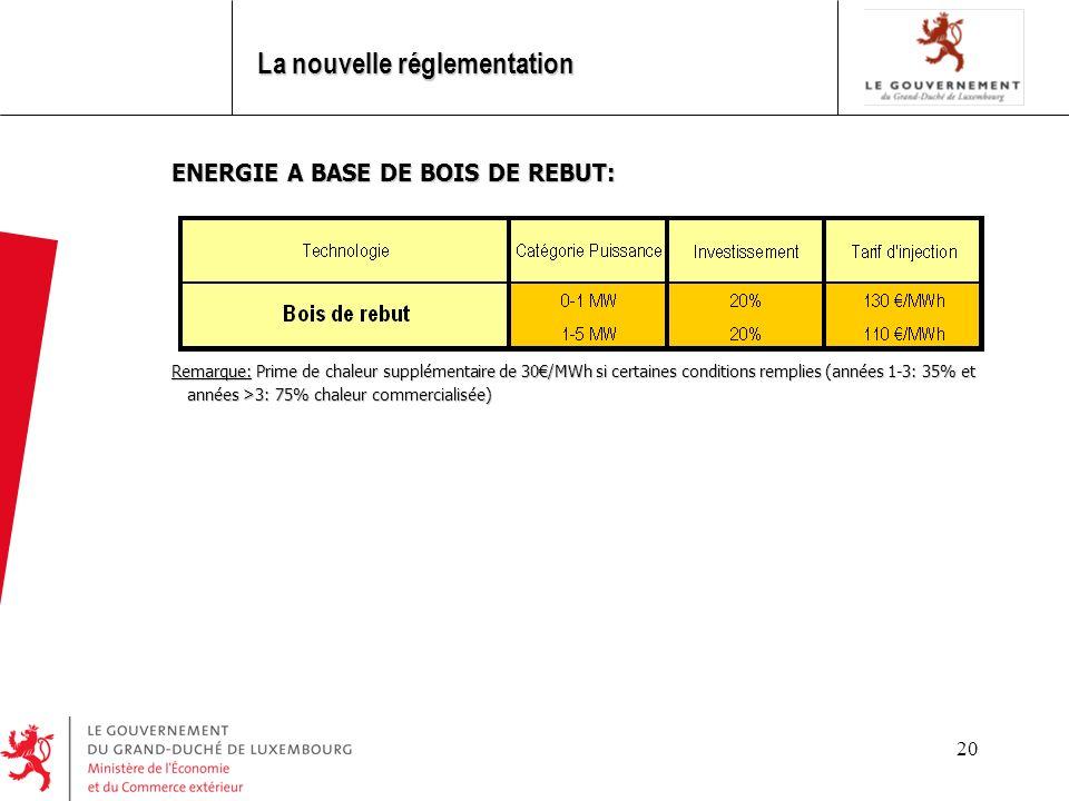 20 ENERGIE A BASE DE BOIS DE REBUT: Remarque: Prime de chaleur supplémentaire de 30/MWh si certaines conditions remplies (années 1-3: 35% et années >3
