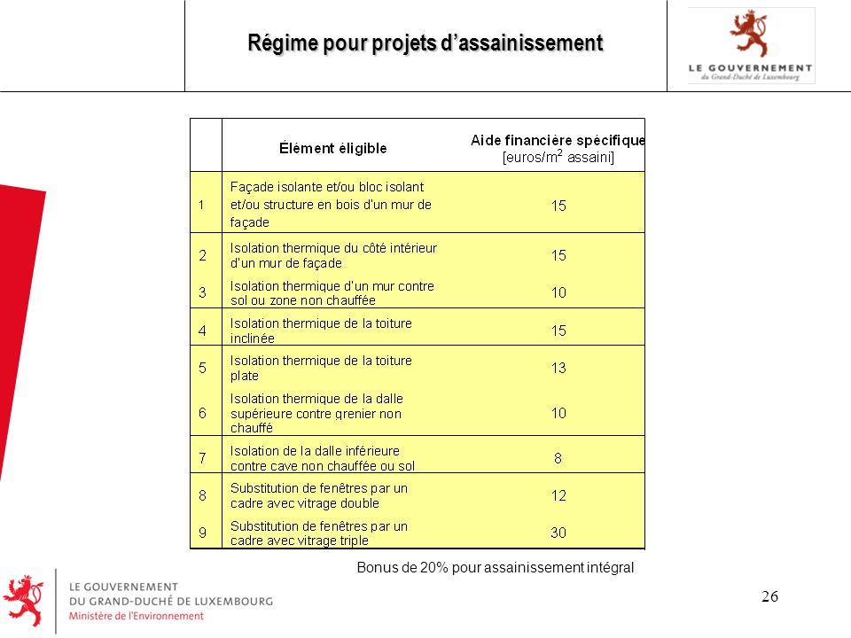 26 Régime pour projets dassainissement Bonus de 20% pour assainissement intégral