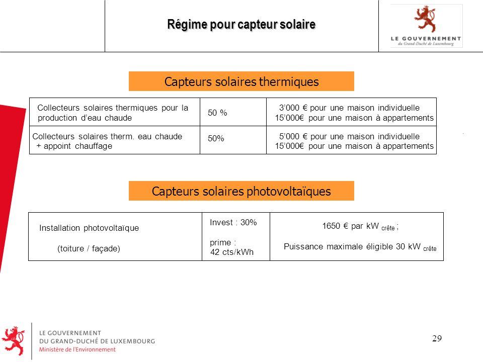 29 Régime pour capteur solaire Capteurs solaires thermiques Capteurs solaires photovoltaïques Collecteurs solaires thermiques pour la production deau