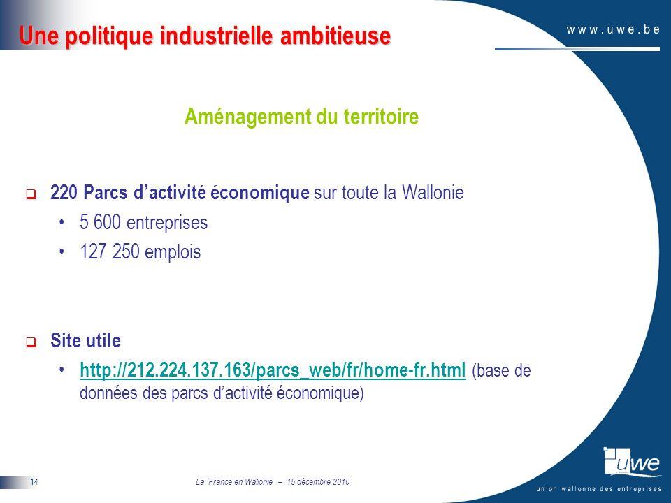 La France en Wallonie – 15 décembre 2010 14 Une politique industrielle ambitieuse Aménagement du territoire 220 Parcs dactivité économique sur toute la Wallonie 5 600 entreprises 127 250 emplois Site utile http://212.224.137.163/parcs_web/fr/home-fr.html (base de données des parcs dactivité économique) http://212.224.137.163/parcs_web/fr/home-fr.html