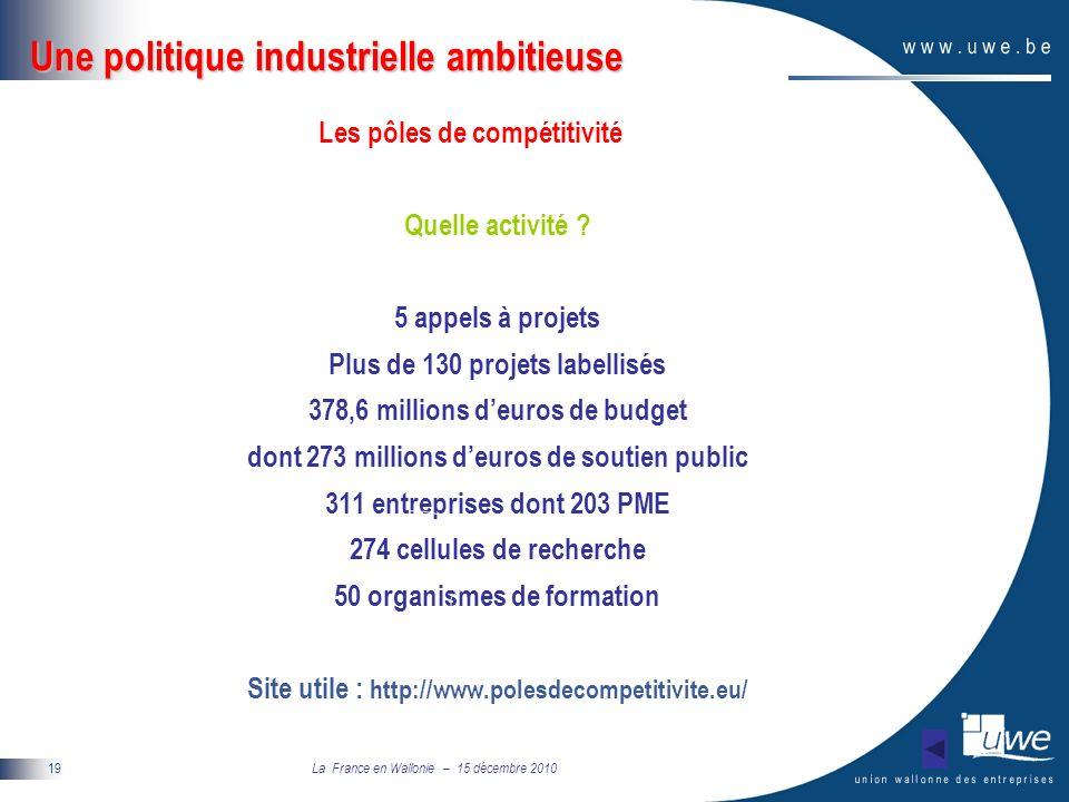 La France en Wallonie – 15 décembre 2010 19 Une politique industrielle ambitieuse Les pôles de compétitivité Quelle activité .