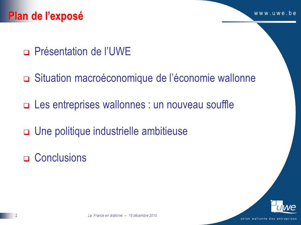 La France en Wallonie – 15 décembre 2010 3 LUnion Wallonne des Entreprises Quest-ce que lUWE .