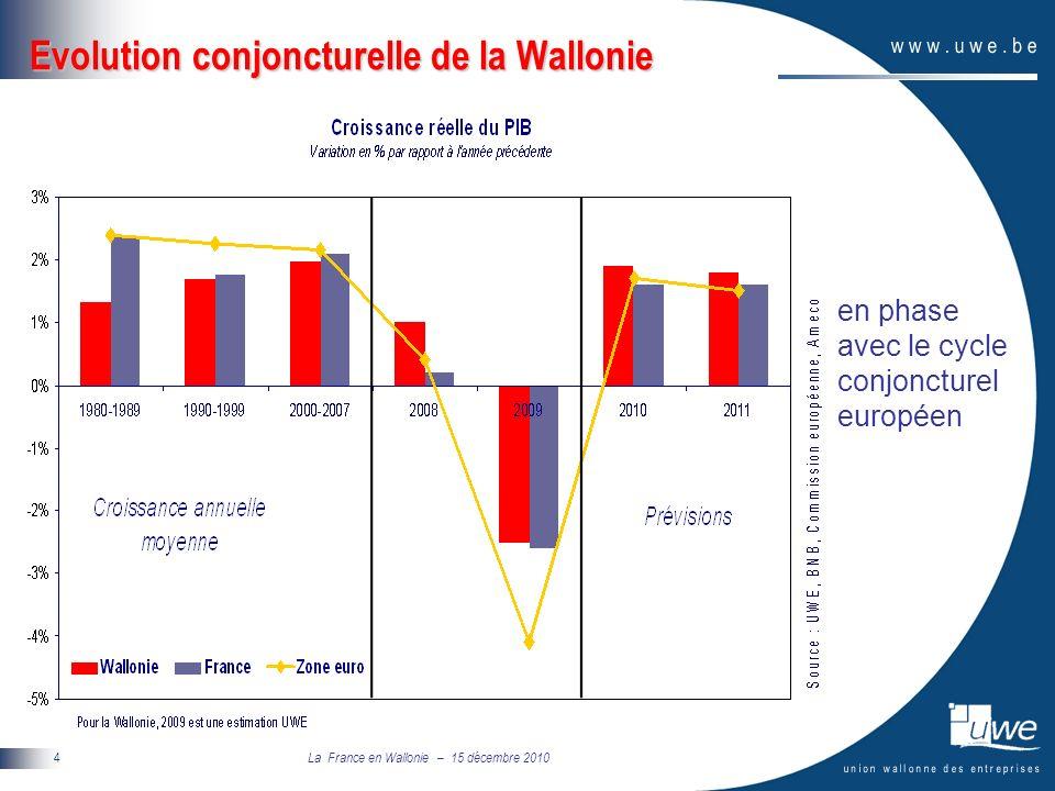 La France en Wallonie – 15 décembre 2010 5 Le chômage en Wallonie Le chômage élevé : le point noir de léconomie wallonne