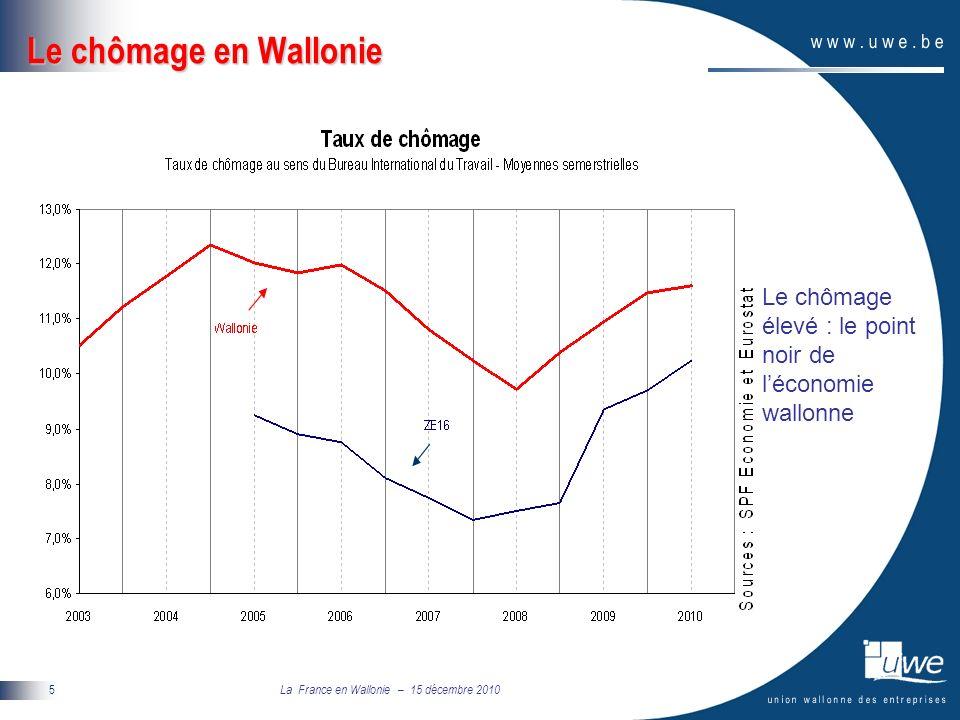 La France en Wallonie – 15 décembre 2010 16 Une politique inudstrielle ambitieuse Spécialisation des parcs scientifiques