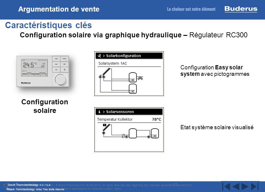 Bosch Thermotechnology n.v. / s.a. Bosch Thermotechnology nv/sa. Tous droits réservés 12 GraphicBenefit Configuration Easy solar system avec pictogram