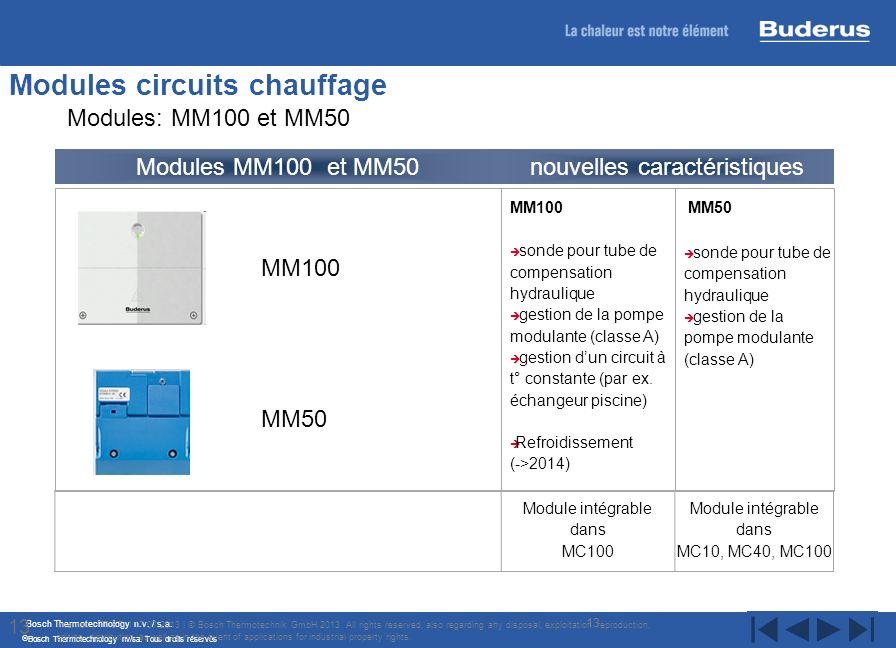 Bosch Thermotechnology n.v. / s.a. Bosch Thermotechnology nv/sa. Tous droits réservés 13 Modules circuits chauffage Internal | TT/STI | 17/07/2013 | ©