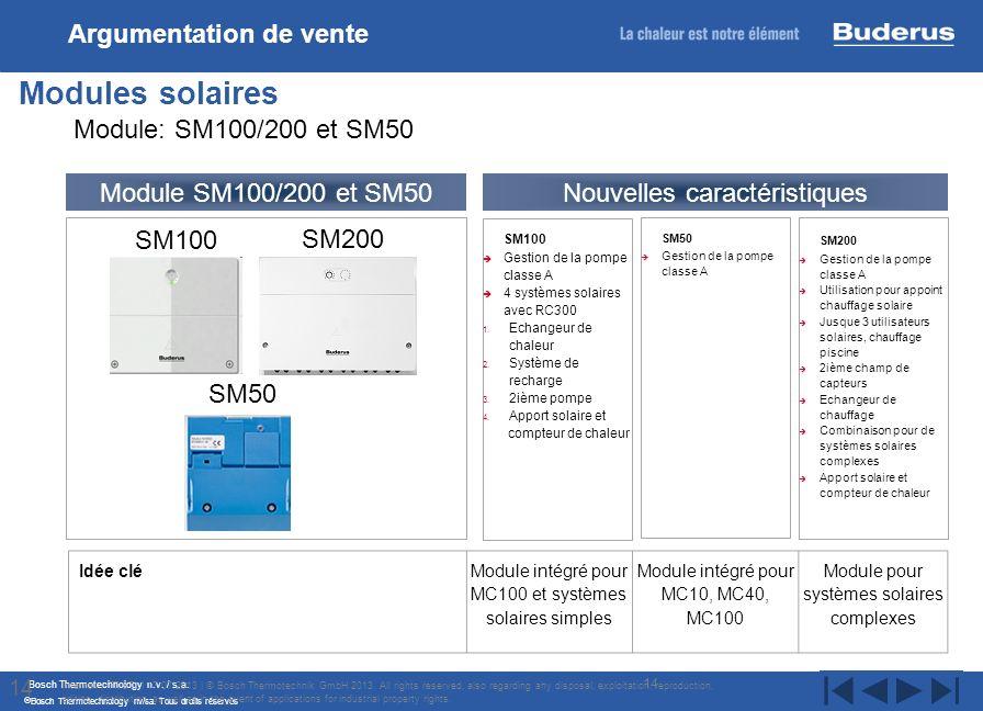 Bosch Thermotechnology n.v. / s.a. Bosch Thermotechnology nv/sa. Tous droits réservés 14 Modules solaires Internal | TT/STI | 17/07/2013 | © Bosch The