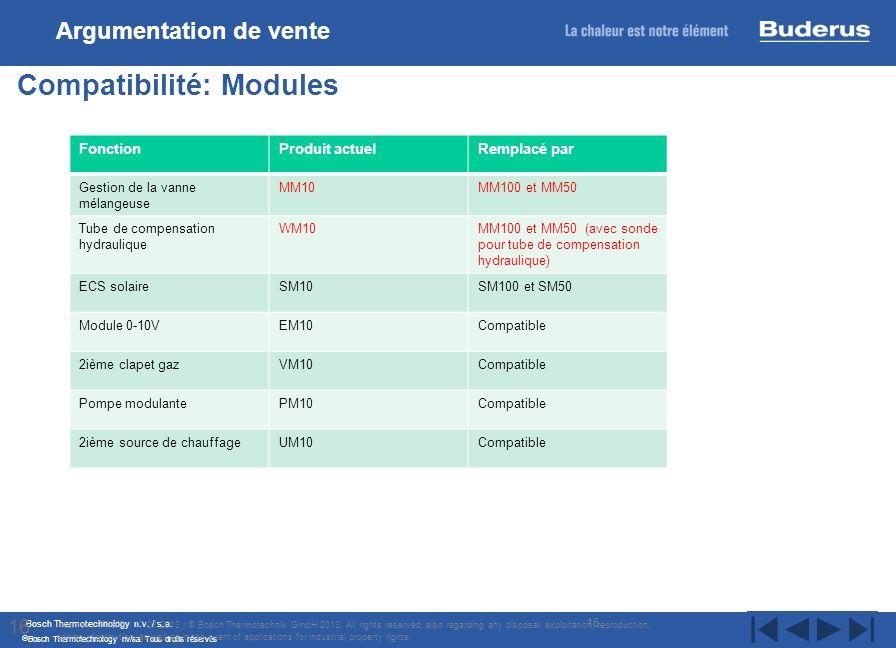Bosch Thermotechnology n.v. / s.a. Bosch Thermotechnology nv/sa. Tous droits réservés 16 Compatibilité: Modules Internal | TT/STI | 17/07/2013 | © Bos