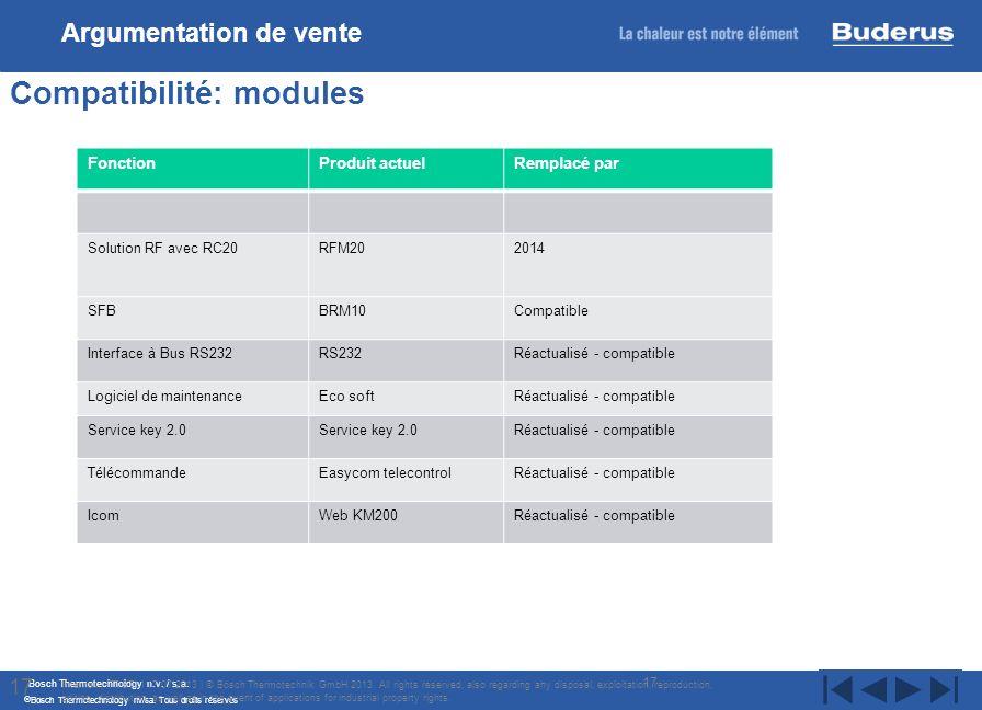 Bosch Thermotechnology n.v. / s.a. Bosch Thermotechnology nv/sa. Tous droits réservés 17 Compatibilité: modules Internal | TT/STI | 17/07/2013 | © Bos