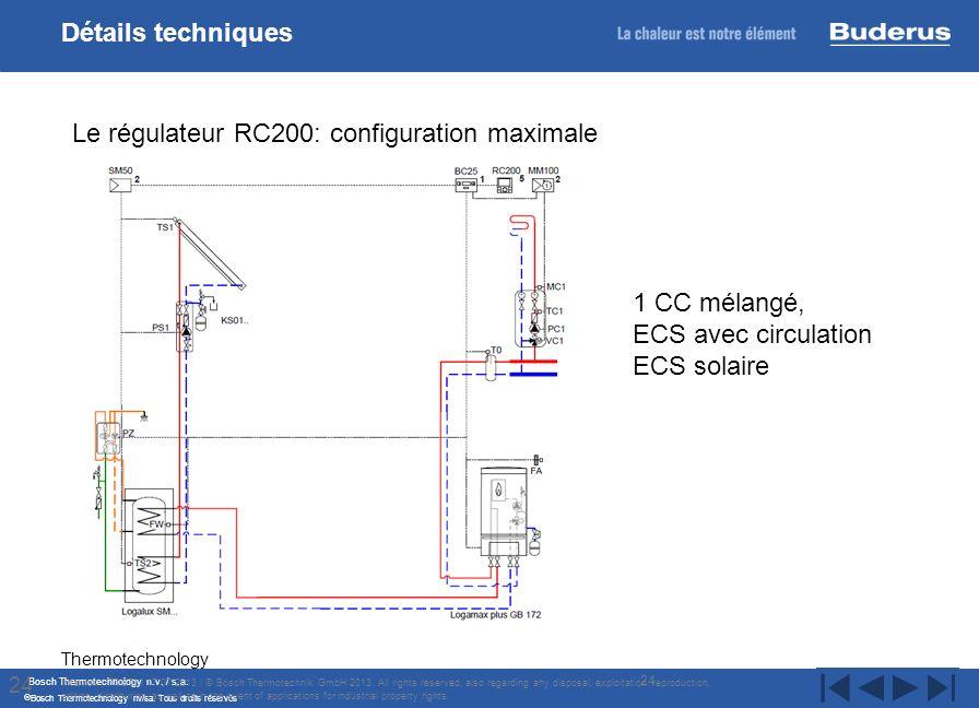Bosch Thermotechnology n.v. / s.a. Bosch Thermotechnology nv/sa. Tous droits réservés 24 Internal | TT/STI | 17/07/2013 | © Bosch Thermotechnik GmbH 2