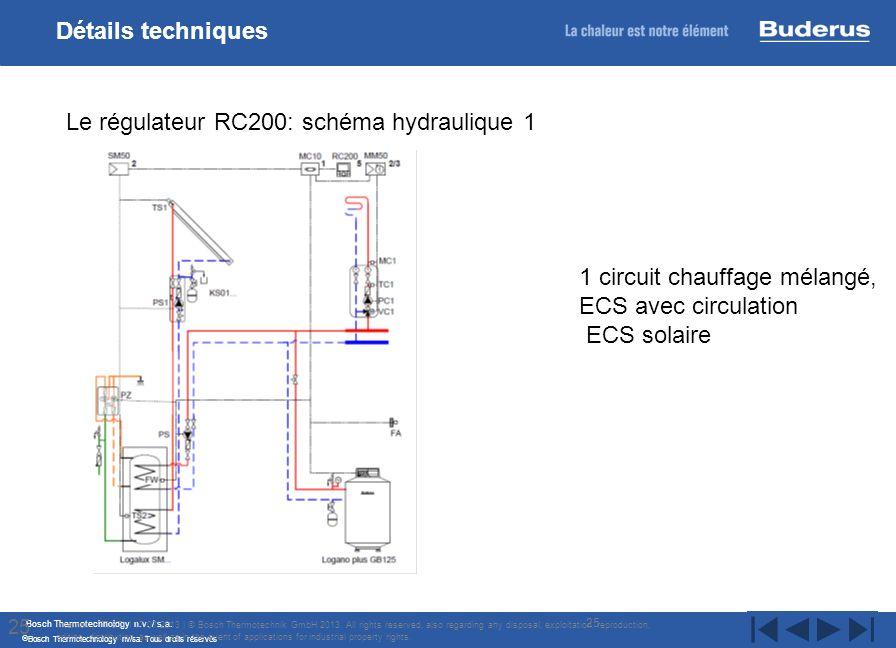 Bosch Thermotechnology n.v. / s.a. Bosch Thermotechnology nv/sa. Tous droits réservés 25 Internal | TT/STI | 17/07/2013 | © Bosch Thermotechnik GmbH 2