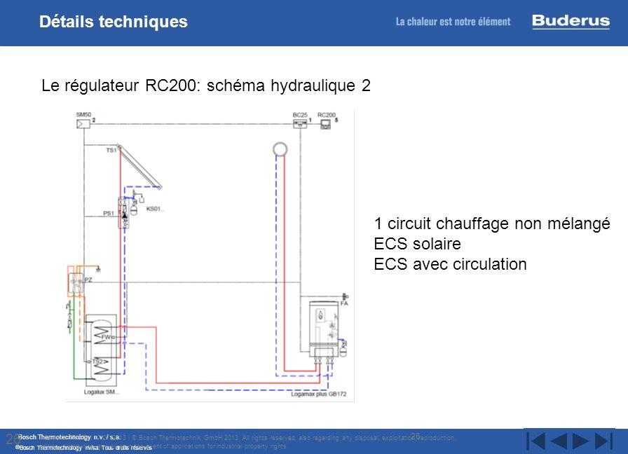 Bosch Thermotechnology n.v. / s.a. Bosch Thermotechnology nv/sa. Tous droits réservés 26 Internal | TT/STI | 17/07/2013 | © Bosch Thermotechnik GmbH 2
