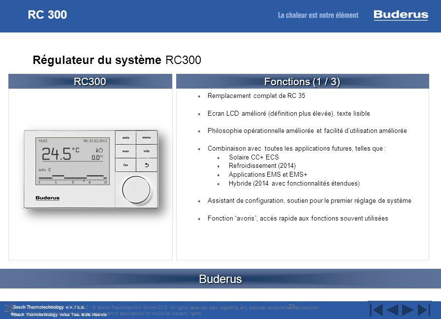 Bosch Thermotechnology n.v. / s.a. Bosch Thermotechnology nv/sa. Tous droits réservés Remplacement complet de RC 35 Ecran LCD amélioré (définition plu