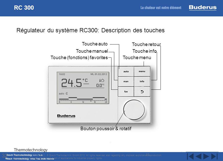 Bosch Thermotechnology n.v. / s.a. Bosch Thermotechnology nv/sa. Tous droits réservés 32 Internal | TT/STI | 17/07/2013 | © Bosch Thermotechnik GmbH 2