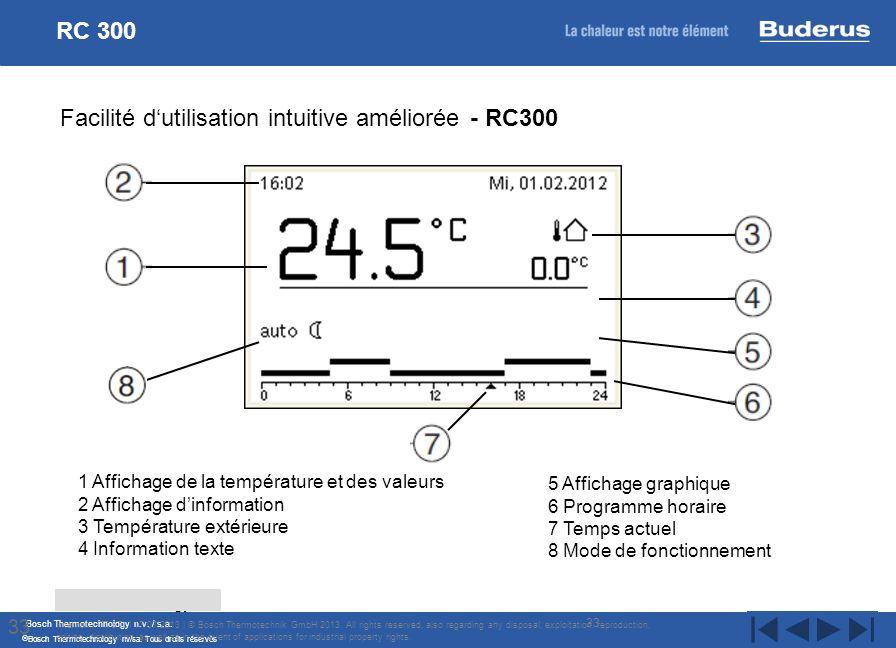 Bosch Thermotechnology n.v. / s.a. Bosch Thermotechnology nv/sa. Tous droits réservés 33 Internal | TT/STI | 17/07/2013 | © Bosch Thermotechnik GmbH 2