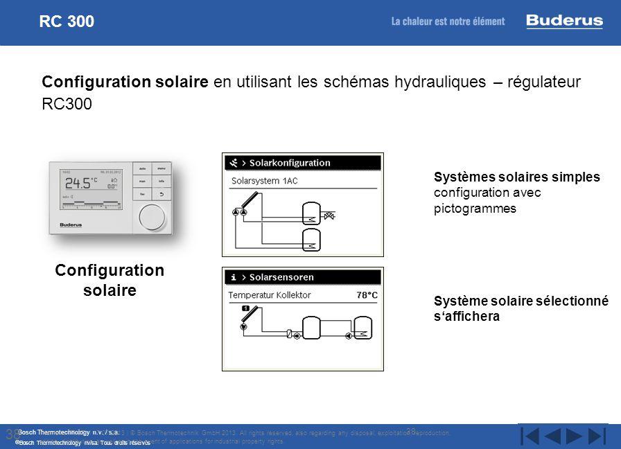 Bosch Thermotechnology n.v. / s.a. Bosch Thermotechnology nv/sa. Tous droits réservés 38 graphicsadvantage Systèmes solaires simples configuration ave