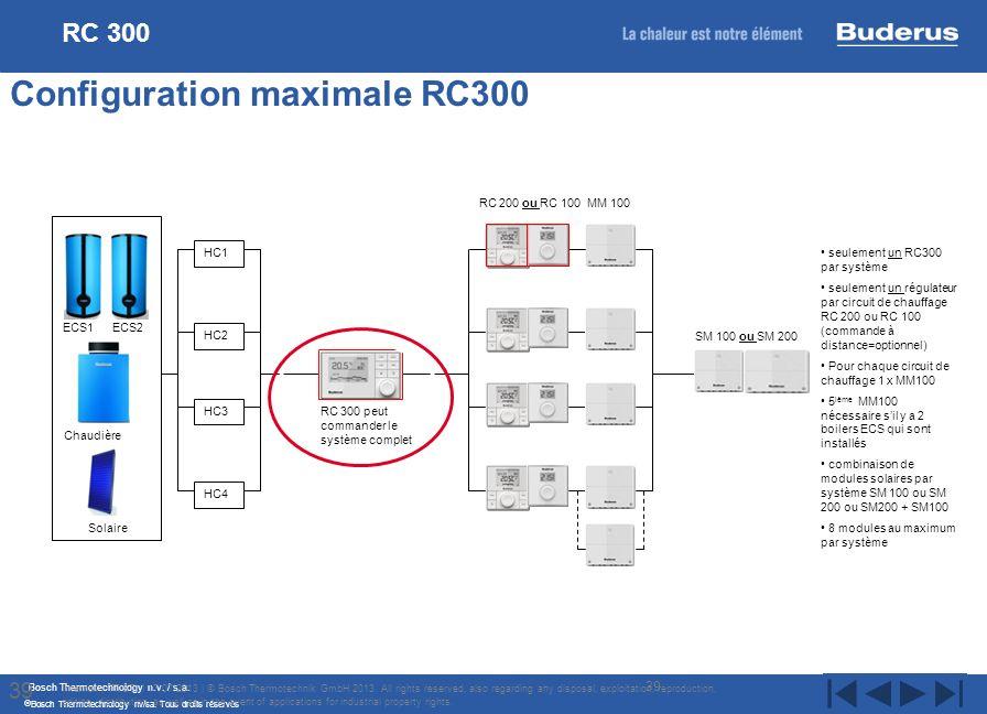 Bosch Thermotechnology n.v. / s.a. Bosch Thermotechnology nv/sa. Tous droits réservés 39 Configuration maximale RC300 Internal | TT/STI | 17/07/2013 |