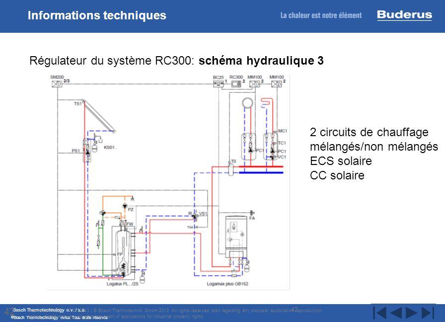Bosch Thermotechnology n.v. / s.a. Bosch Thermotechnology nv/sa. Tous droits réservés 42 Internal | TT/STI | 17/07/2013 | © Bosch Thermotechnik GmbH 2