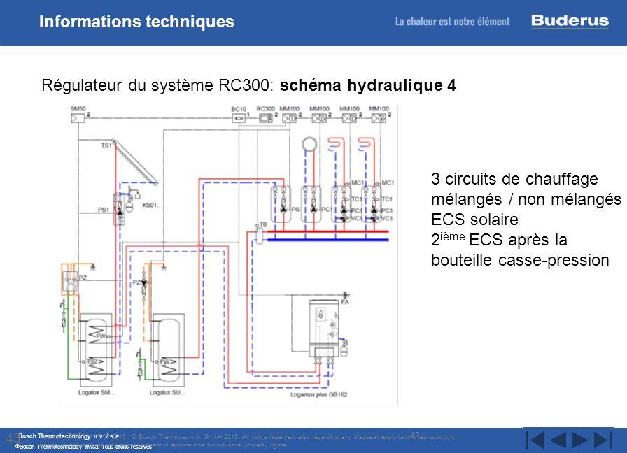Bosch Thermotechnology n.v. / s.a. Bosch Thermotechnology nv/sa. Tous droits réservés 43 Internal | TT/STI | 17/07/2013 | © Bosch Thermotechnik GmbH 2