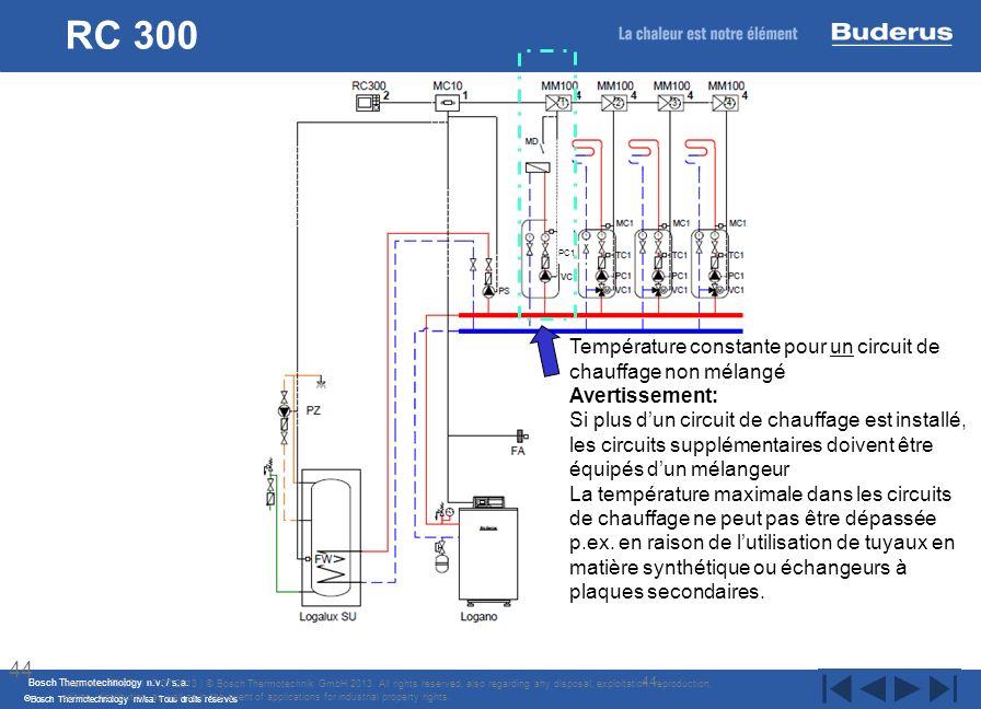 Bosch Thermotechnology n.v. / s.a. Bosch Thermotechnology nv/sa. Tous droits réservés RC 300 44 Internal | TT/STI | 17/07/2013 | © Bosch Thermotechnik