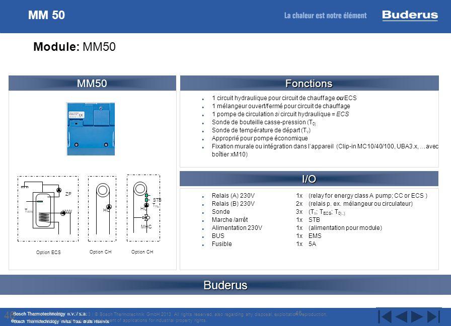 Bosch Thermotechnology n.v. / s.a. Bosch Thermotechnology nv/sa. Tous droits réservés 1 circuit hydraulique pour circuit de chauffage ou ECS 1 mélange