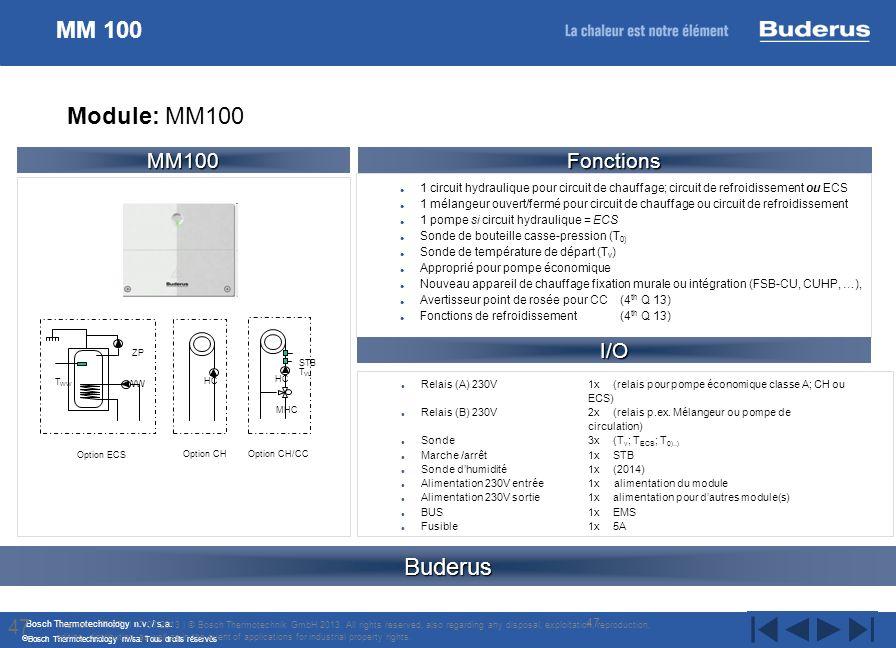 Bosch Thermotechnology n.v. / s.a. Bosch Thermotechnology nv/sa. Tous droits réservés 1 circuit hydraulique pour circuit de chauffage; circuit de refr