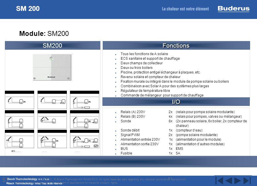 Bosch Thermotechnology n.v. / s.a. Bosch Thermotechnology nv/sa. Tous droits réservés Tous les fonctions de A solaire ECS sanitaire et support de chau