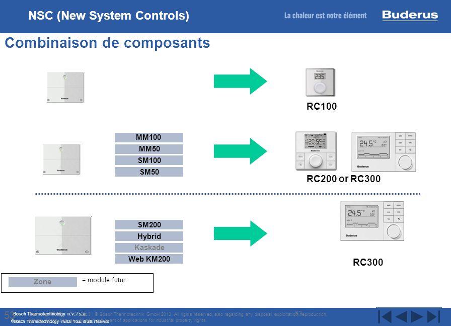 Bosch Thermotechnology n.v. / s.a. Bosch Thermotechnology nv/sa. Tous droits réservés 53 Combinaison de composants Internal | TT/STI | 17/07/2013 | ©