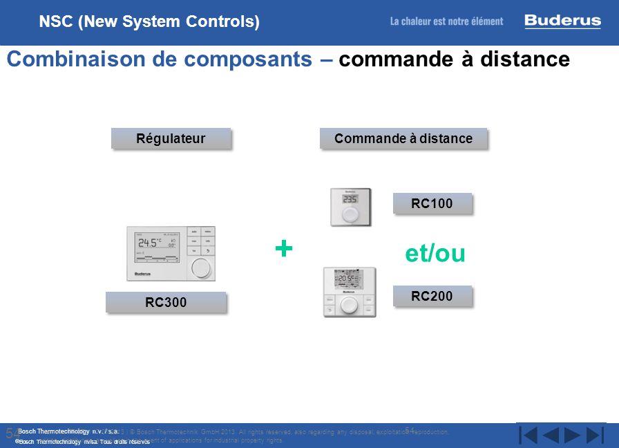 Bosch Thermotechnology n.v. / s.a. Bosch Thermotechnology nv/sa. Tous droits réservés 54 Combinaison de composants – commande à distance Internal | TT