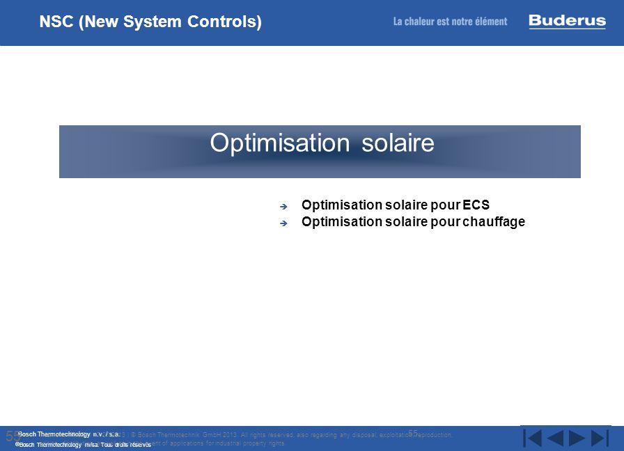 Bosch Thermotechnology n.v. / s.a. Bosch Thermotechnology nv/sa. Tous droits réservés Optimisation solaire pour ECS Optimisation solaire pour chauffag