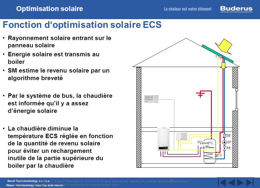 Bosch Thermotechnology n.v. / s.a. Bosch Thermotechnology nv/sa. Tous droits réservés 56 Fonction doptimisation solaire ECS Rayonnement solaire entran