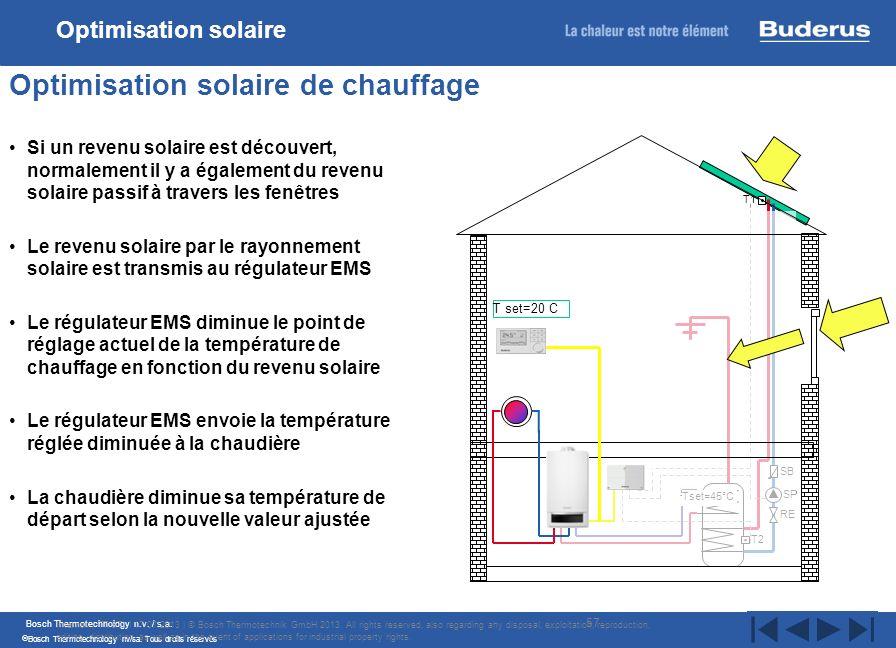 Bosch Thermotechnology n.v. / s.a. Bosch Thermotechnology nv/sa. Tous droits réservés 57 Optimisation solaire de chauffage Si un revenu solaire est dé