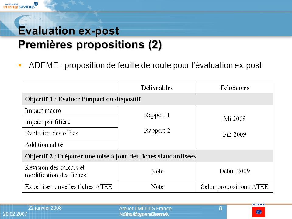 20.02.2007Name/Organisation etc.822 janvier 2008 8 Atelier EMEEES France Situation en France 20.02.2007Name/Organisation etc.